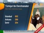 Türkiye'de Kaç Dershane Var?  online video izle