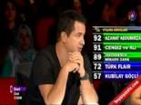 Yetenek Sizsiniz Türkiye Son Bölüm - Kimler Yarı Finale Çıktı (21 Aralık 2013)