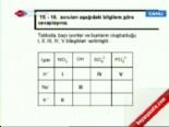 ÖSYM YGS 2013 Kimya Soruları ve Cevapları İzle (YGS Soruları 2013)