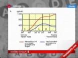 2013 LYS-3 Coğrafya Soruları ve Cevapları online video izle