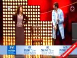 Yetenek Sizsiniz Sagettin Final Performansı  online video izle