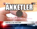 30 Mart Yerel Seçim Anketleri - Seçim Anketi 2014 (Ankara-İstanbul-İzmir)