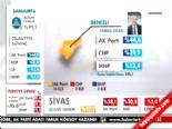 Yerel Seçim Sonuçları 2014 - Denizli'de AK Parti'nin Adayı Osman Zolan Kazandı