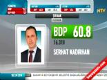 Yerel Seçim Sonuçları 2014 - Şırnak'ta BDP'nin Adayı Serhat Kadırhan Kazandı online video izle