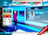 Yerel Seçim Sonuçları 2014 - Bartın'da MHP'nin Adayı Cemal Akın Kazandı online video izle