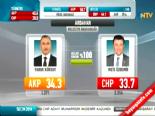 Yerel Seçim Sonuçları 2014 - Ardahan'da AK Parti'nin Adayı Faruk Köksoy Kazandı online video izle