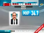 Yerel Seçim Sonuçları 2014 - Osmaniye'de MHP'nin Adayı Kadir Kara Kazandı online video izle