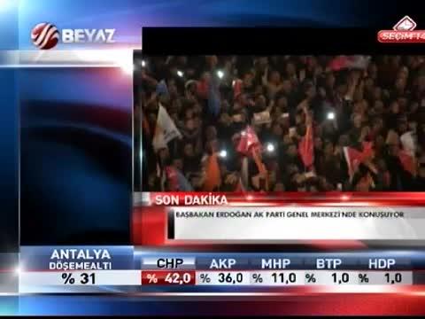 İşte Başbakan Erdoğanın Balkon Konuşması...
