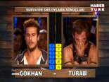 Survivor Türkiyenin Kazananı Belli Oldu  online video izle