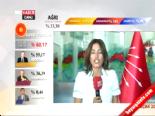 CHP Genel Merkezi'nde Sessizlik Hakim online video izle