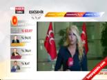 MHP Genel Merkezi'nde Sessizlik Hakim online video izle