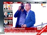 12. Cumhurbaşkanı Erdoğan'ın Teşekkür Konuşması online video izle