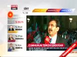 İdris Güllüce: Cumhurbaşkanımız İçin Dünya Bayram Ediyor online video izle