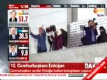 12 Cumhurbaşkanı Recep Tayyip Erdoğan'ın Balkon Konuşması online video izle