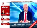 AK Parti Dönemi Türkiye Ekonomisi  online video izle