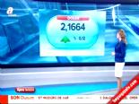 Çeyrek Altın Dolar Euro Altın Ne Kadar? (19 Ağustos 2014)  online video izle