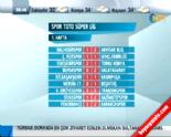 Spor Toto Süper Lig İlk Hafta Maç Sonuçları - 01 Eylül 2014  online video izle