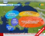 İl İl Güncel Hava Durumu Tahminleri - 1-2-3 Eylül 2014  online video izle