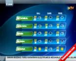 İl İl Güncel Hava Durumu - 2 Eylül 2014 İzle online video izle