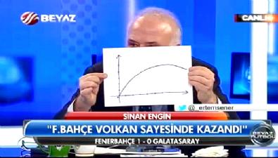 Ahmet Çakar: O stat perili stat