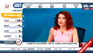 Nagehan Alçı'dan 2015 Genel Seçim Yorumu